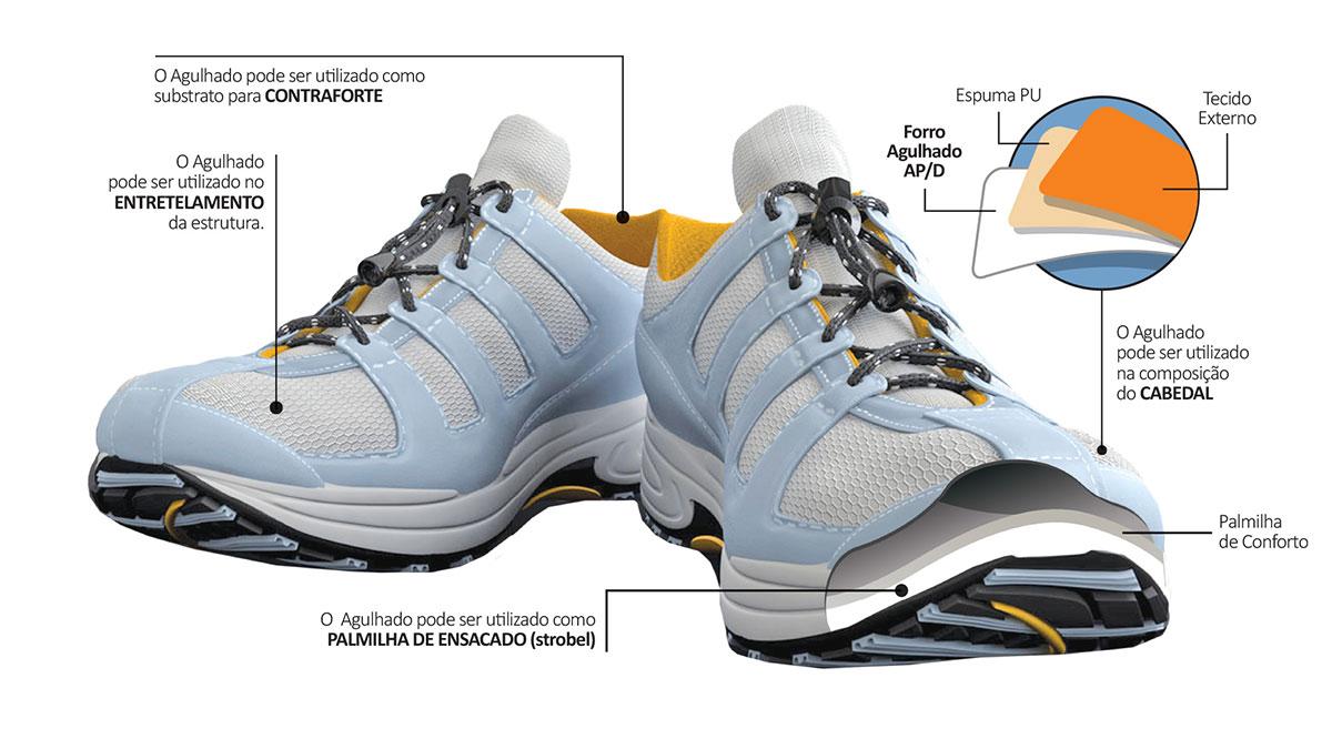 nao-tecidos-para-industria-de-calcados