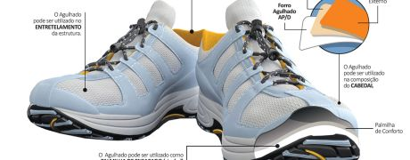 Não tecidos para indústria de calçados